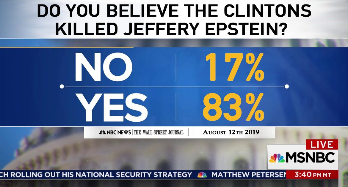 NBC/Wall Street Journal Poll Shows 17% Of Americans Believe Ridiculous Conspiracy Theory