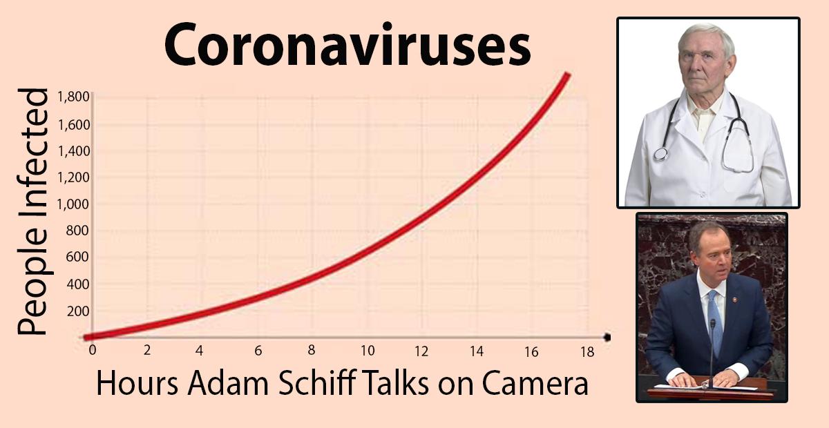 Doctors Find Disturbing Trend with Coronavirus