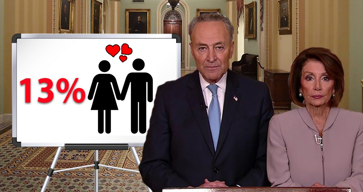 Democrats Pretty Sure You Can't Buy Love But Propose A 13% Tax On It Just In Case
