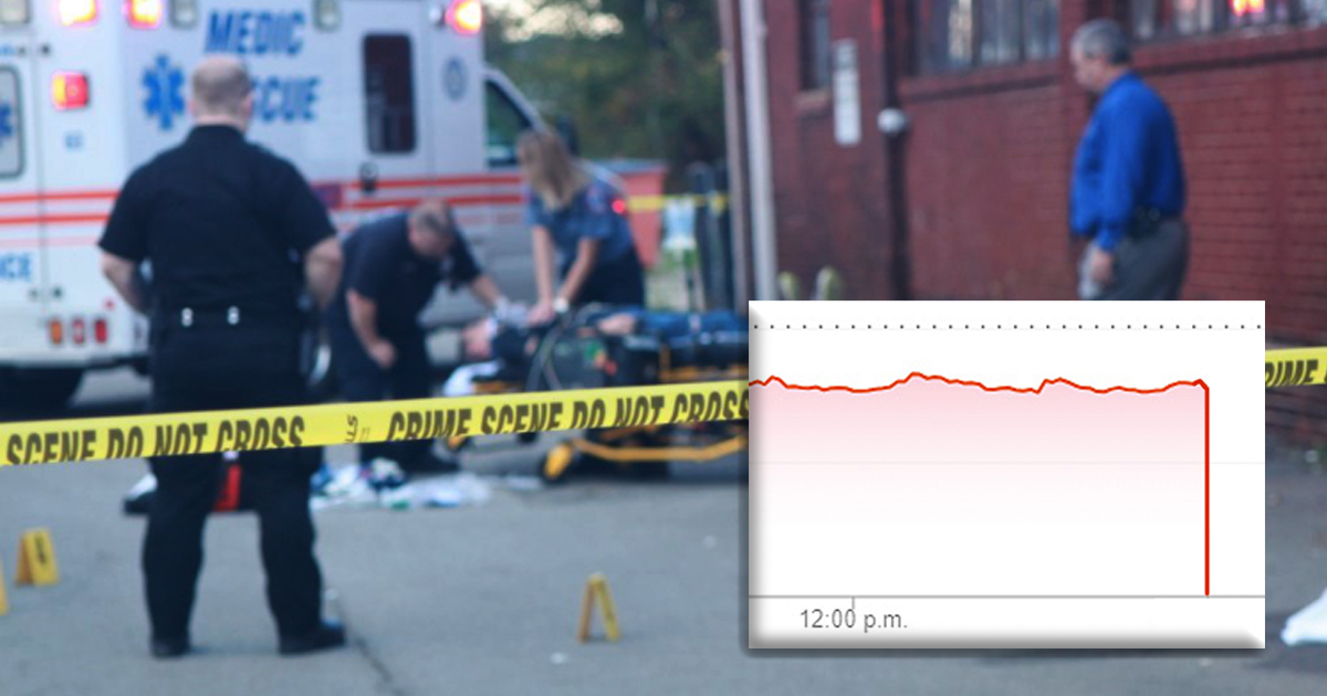 New York Murder Rate Sharply Plummets After Guy Who Tabulates All The Homicides Is Shot